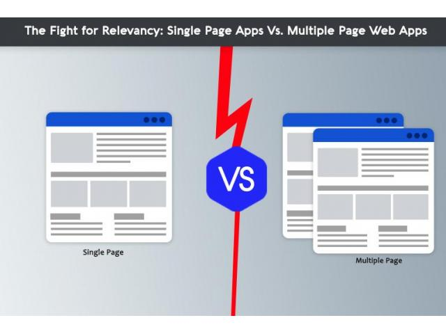 The Fight for Relevancy: Single Page Apps vs. Multiple Page Web Apps